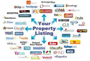 Promoting Your Property Listing on Social Media